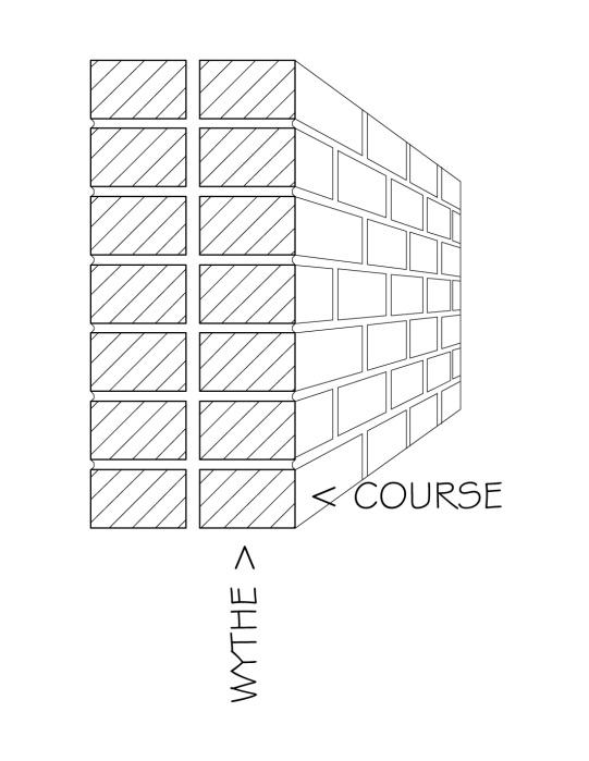 Brick-terms-1