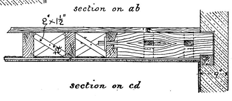 A cross section of a herringbone strut system from 1892